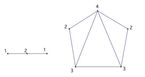 Degree Graph Theory Graph and Velocity Download Free Graph and Velocity [gmss941.online]