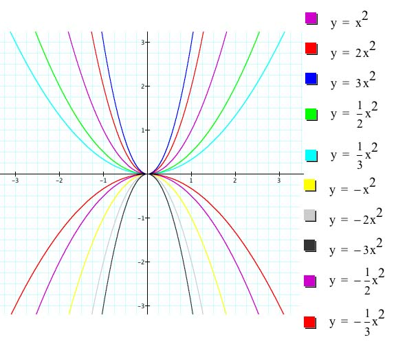 Explore the way to draw the graph as followingsteps.