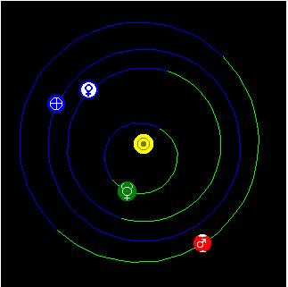 inner planets orbit model labeled - photo #42