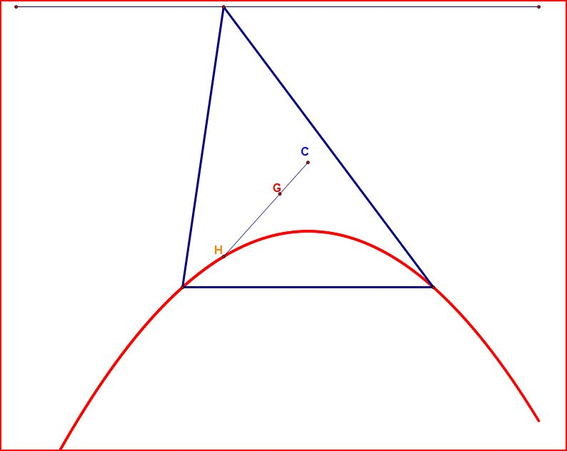 how to draw parabola given start finish and vertex