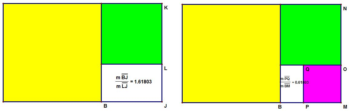 the golden rectangle and ratio essay Approximately equal to a 1:161 ratio, the golden ratio can be illustrated using a golden rectangle: a large rectangle consisting of a square (with sides equal in length to the shortest length of the rectangle) and a smaller rectangle.