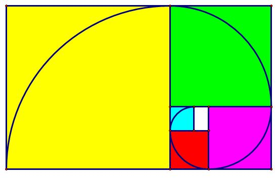 essays on the golden rectangle The golden ratio is also known as the golden rectangle the golden rectangle has the property that when a square is removed a smaller rectangle of the same shape remains, a smaller square can be removed and so on, resulting in a spiral pattern the golden rectangle is a unique and important shape in mathematics.