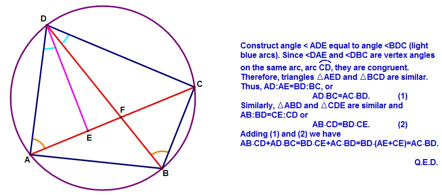 Quadrilaterals revealed an important theorem of the plane geometry is herons formula which is credited to the famous greek mathematician heron of alexandria 1070 ad ccuart Choice Image
