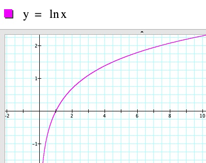 Logarithm exploration Ruff