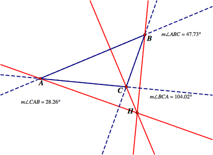 The orthocenter is the point of concurrency of the three