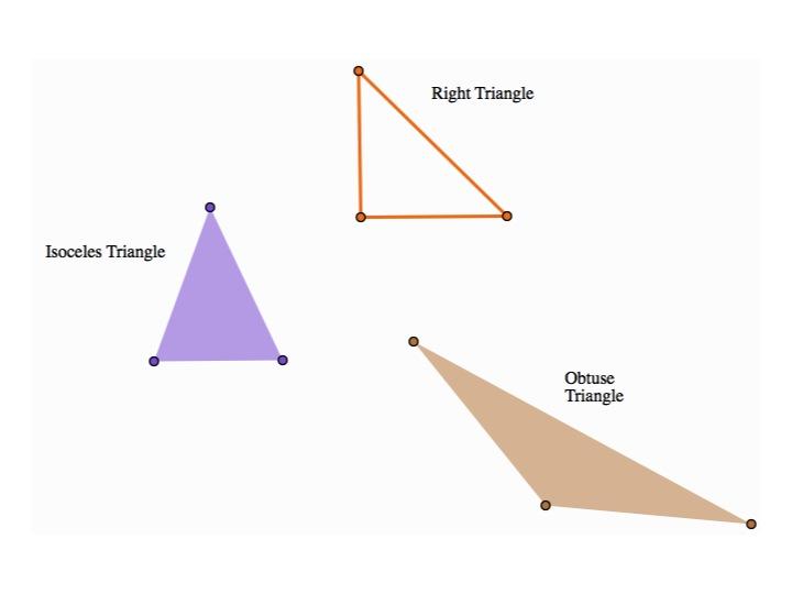 A Triangle Median Meet