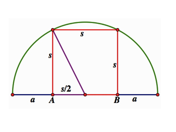 ... , we know the radius r of the semicircle satisfies the following