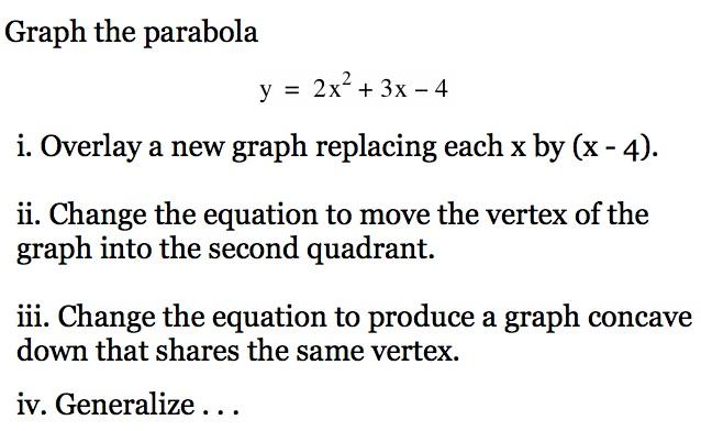 Transformations Of Parabolas