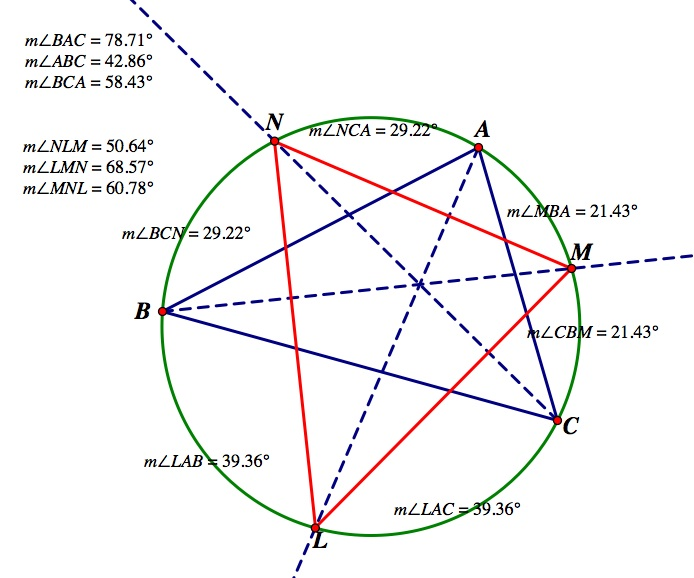 Triangle created by angle bisectors and circumcircle using this diagram and the labeling of it we are able to see how to define the angles l m and n in terms of angles a b and c ccuart Image collections