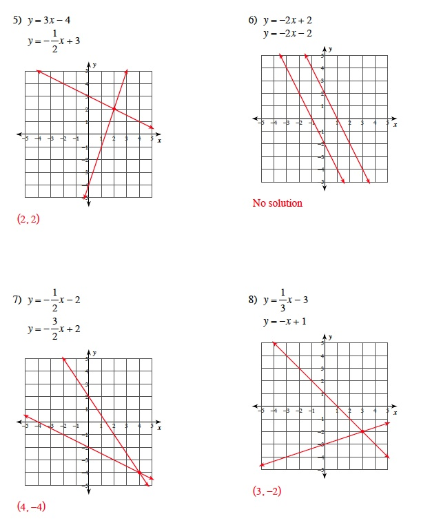 Printables Graphing Systems Of Equations Worksheet warrayat instructional unit then students can complete a geogebra interactive exercise exploring linear solutions by changing slope and y intercept values using sliders