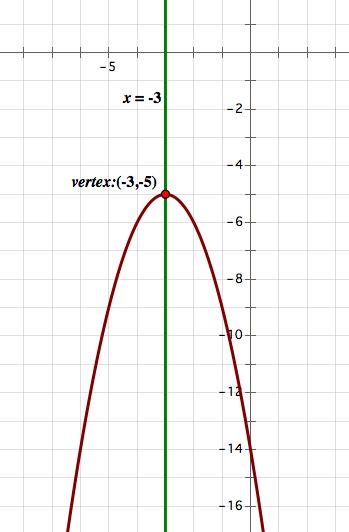 GSP_ex2 Vertex Form Parabola Example on parabola vertex focus directrix, parabola formula, parabola standard form worksheet, parabola general form, parabola with graph transformations worksheet, parabola intercept form, parabola quadratic equation, parabola vertex and axis of symmetry, parabola with directrix, parabola equation forms,