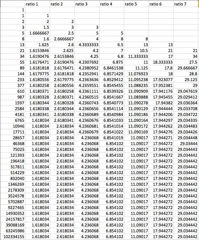 ratios excel - Ataum berglauf-verband com