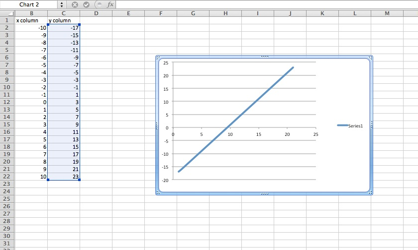 plotting linear equations in excel