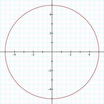 Parametic Equations