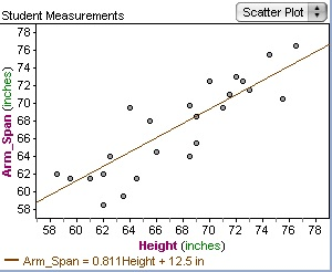 Worksheet Scatter Plots And Lines Of Best Fit Worksheet untitled document after making the guess on best fit line show sum of squares explain that by minimizing this will ensure is most