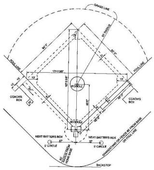 Gravely Solenoid Wiring Diagram moreover Ariens Snow Blower Wiring Diagram moreover T24957955 John deere traction drive belt diagram additionally Sears Electric Mower Schematics also Sterling Lt9500 Wiring Diagrams. on gravely wiring diagrams