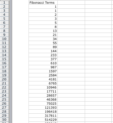 Fibonacci numbers list forex