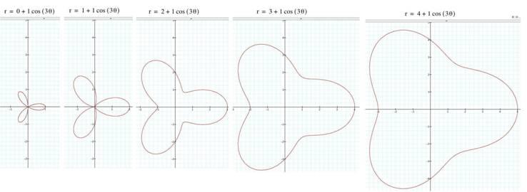 Heart Curve -- from Wolfram MathWorld