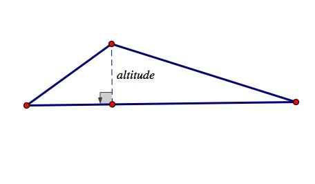 Orthocenter - GT Geometry 4B