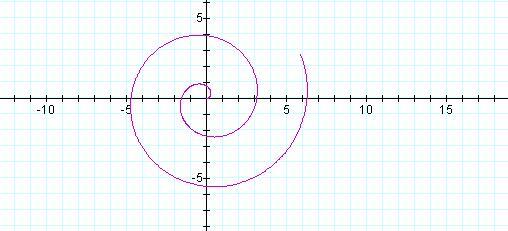 polar equations rh jwilson coe uga edu